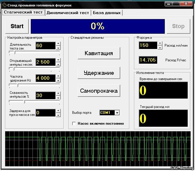 Cartest injector скачать программу